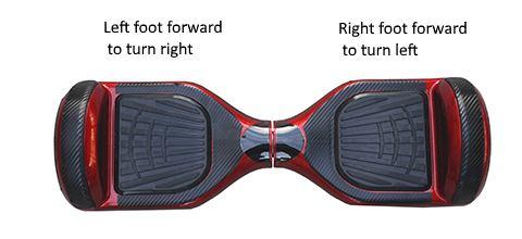guidare un hoverboard